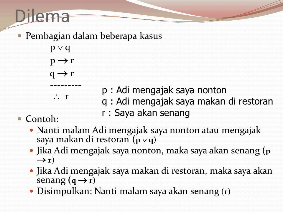 Dilema Pembagian dalam beberapa kasus p  q p  r q  r ---------  r