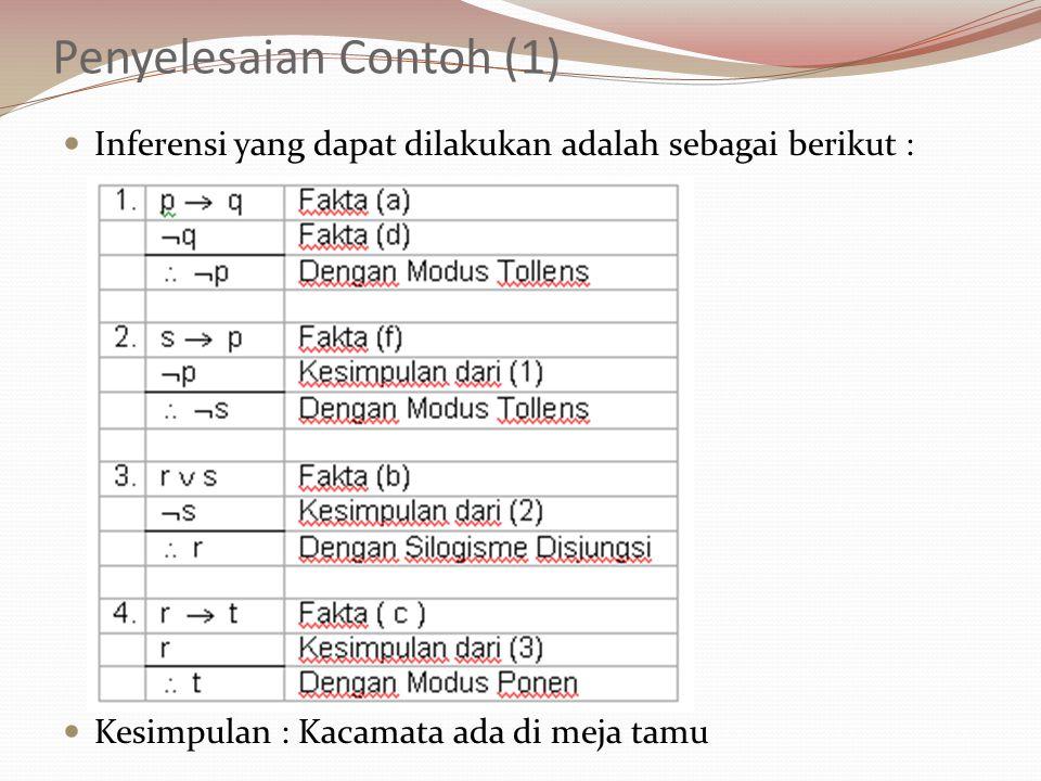 Penyelesaian Contoh (1)