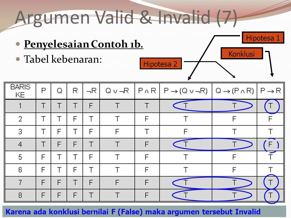 Argumen Valid & Invalid (7)