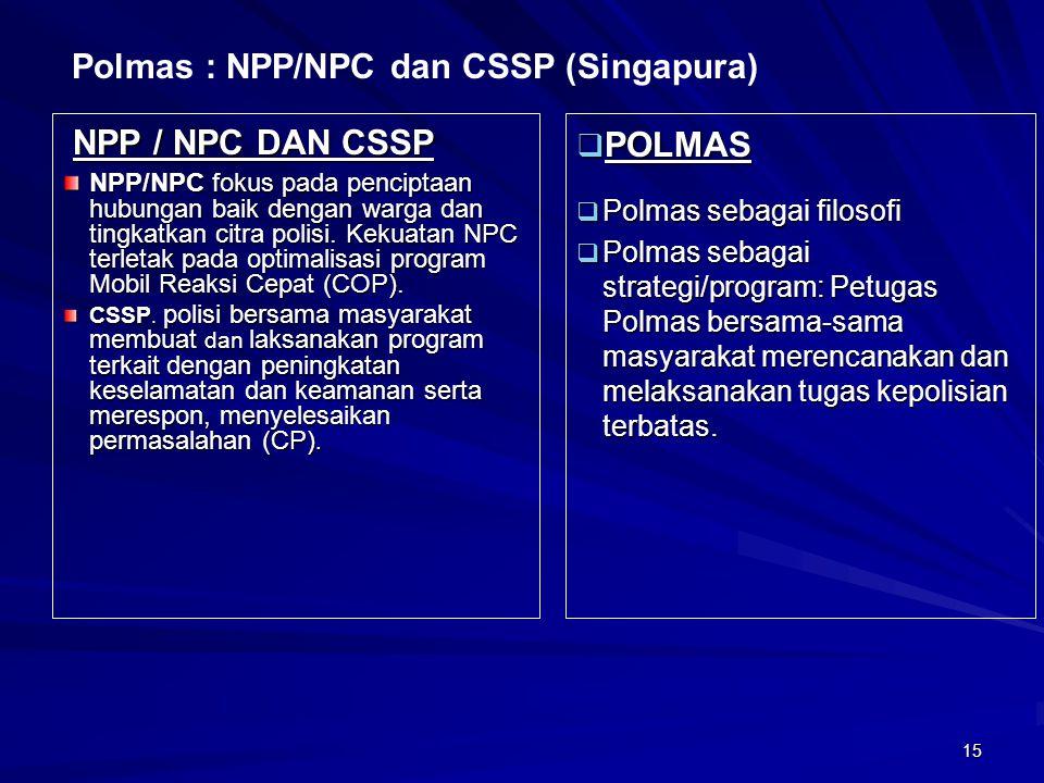 Polmas : NPP/NPC dan CSSP (Singapura)
