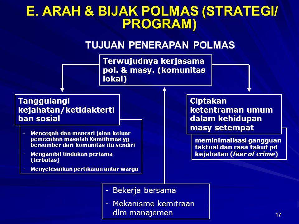 E. ARAH & BIJAK POLMAS (STRATEGI/ PROGRAM)