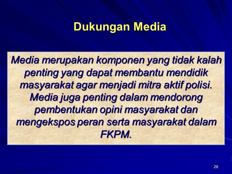 Dukungan Media