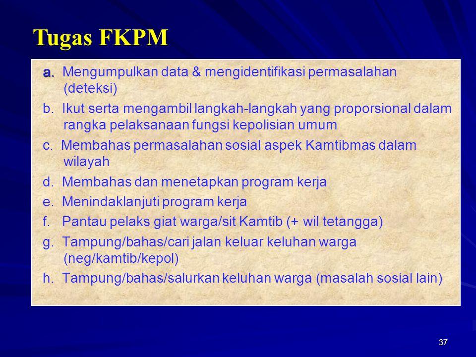 Tugas FKPM a. Mengumpulkan data & mengidentifikasi permasalahan (deteksi)