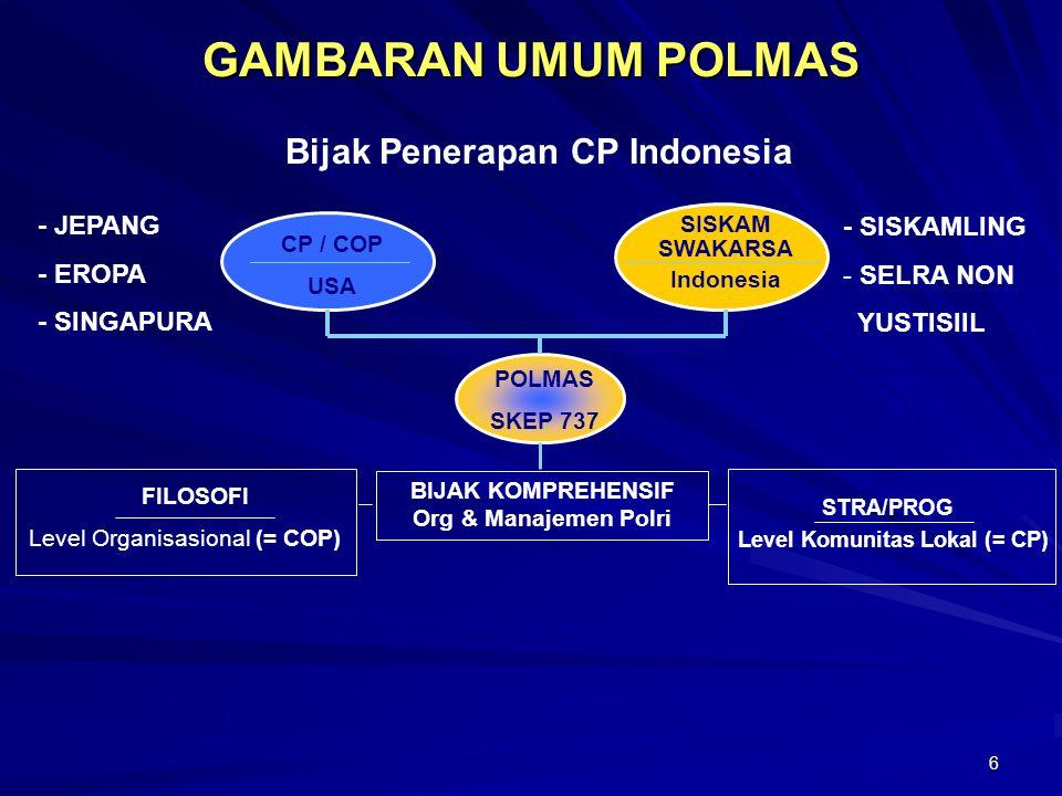 BIJAK KOMPREHENSIF Org & Manajemen Polri Level Komunitas Lokal (= CP)
