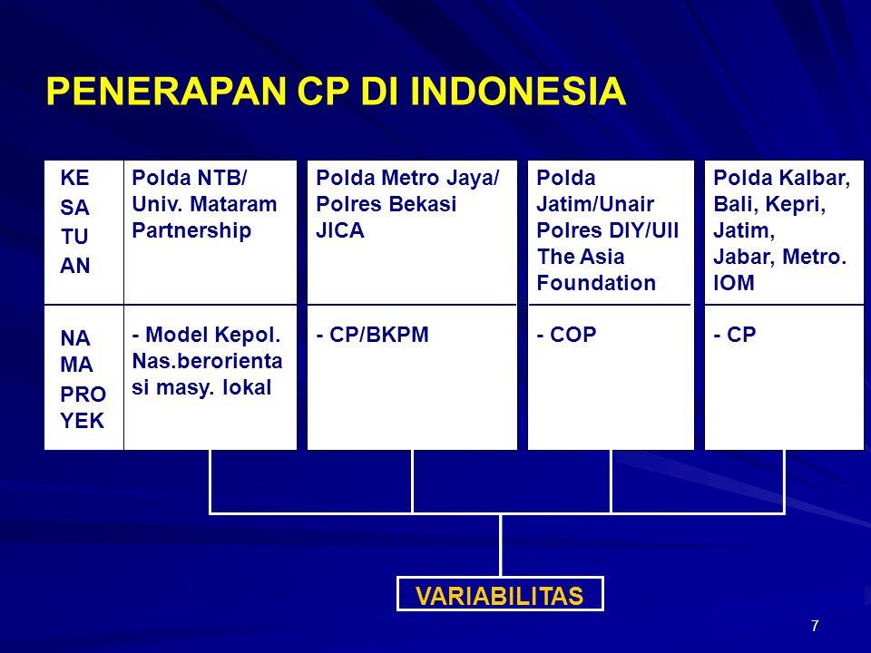 PENERAPAN CP DI INDONESIA