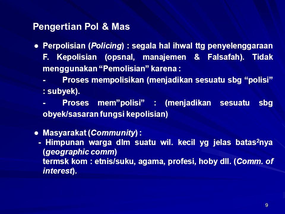 Pengertian Pol & Mas