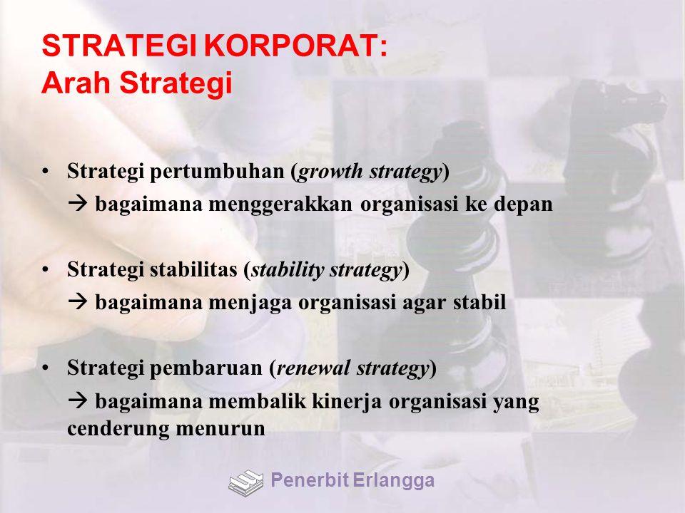 STRATEGI KORPORAT: Arah Strategi