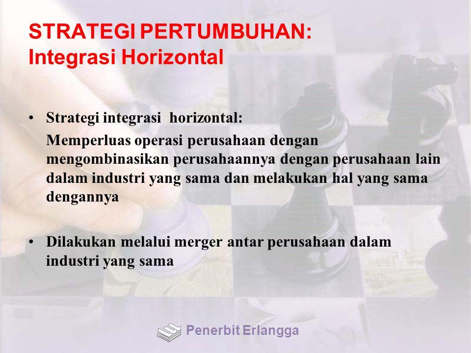 STRATEGI PERTUMBUHAN: Integrasi Horizontal