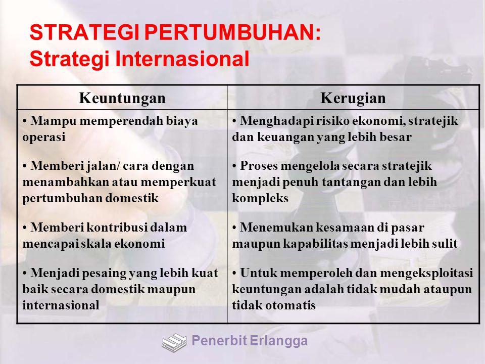 STRATEGI PERTUMBUHAN: Strategi Internasional