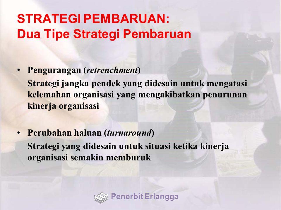 STRATEGI PEMBARUAN: Dua Tipe Strategi Pembaruan