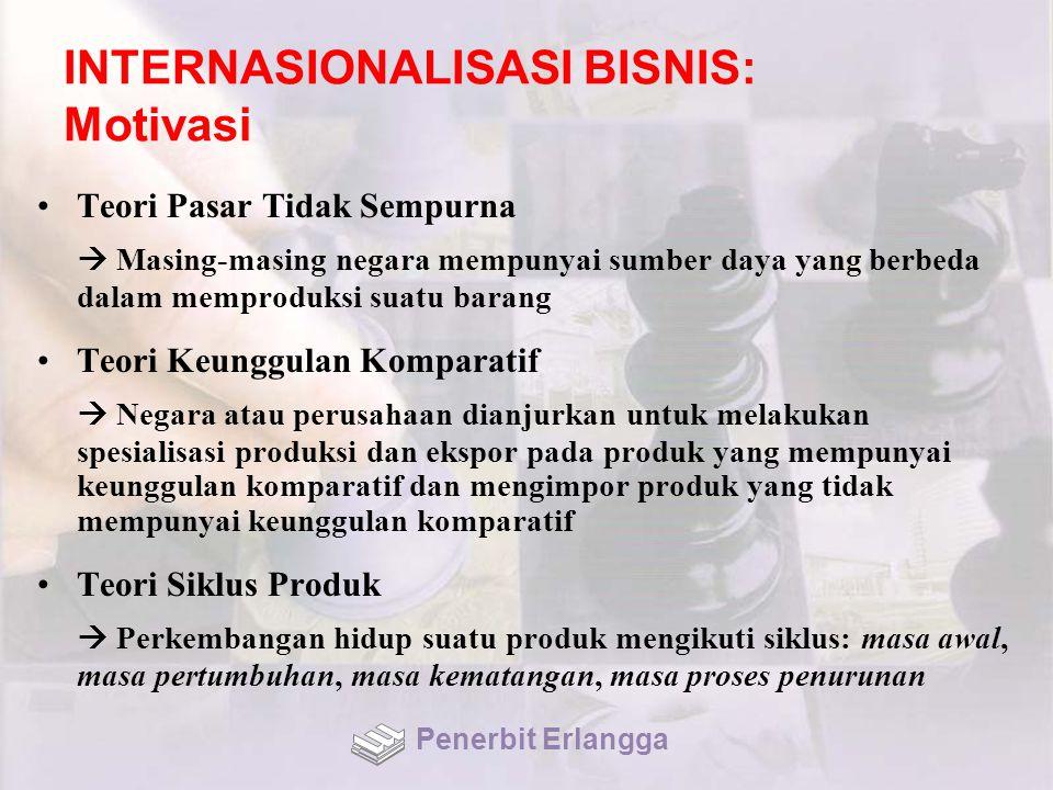 INTERNASIONALISASI BISNIS: Motivasi