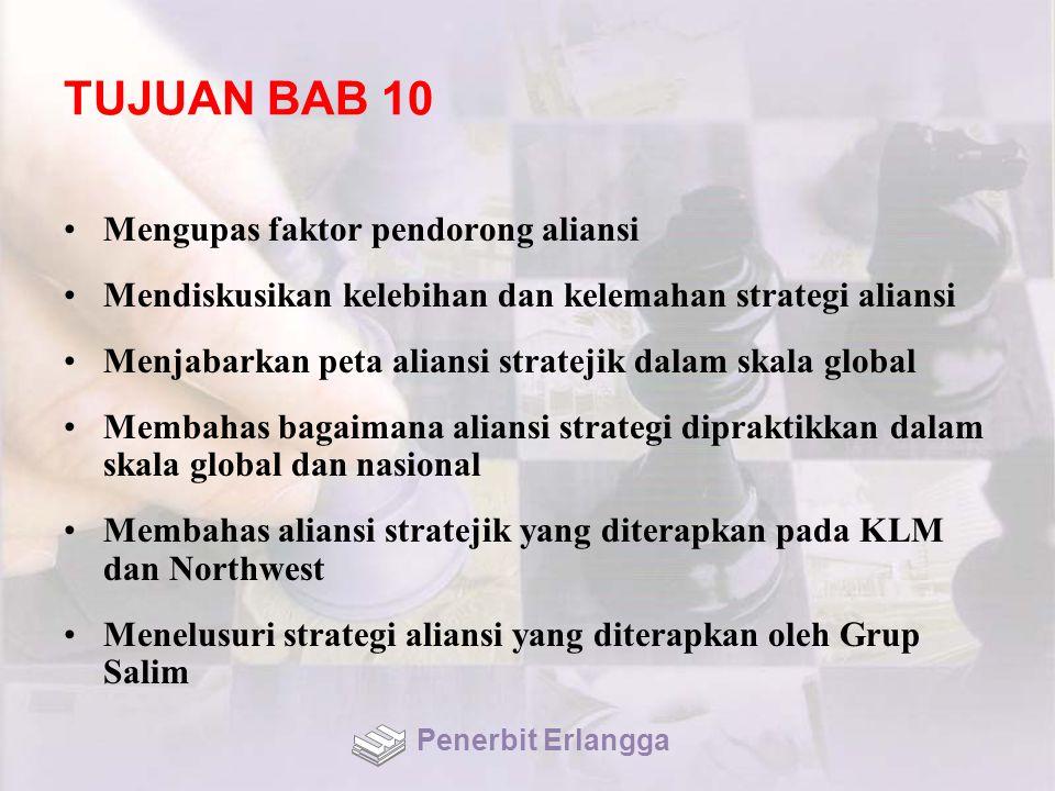 TUJUAN BAB 10 Mengupas faktor pendorong aliansi