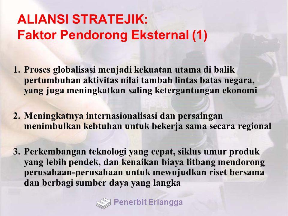 ALIANSI STRATEJIK: Faktor Pendorong Eksternal (1)