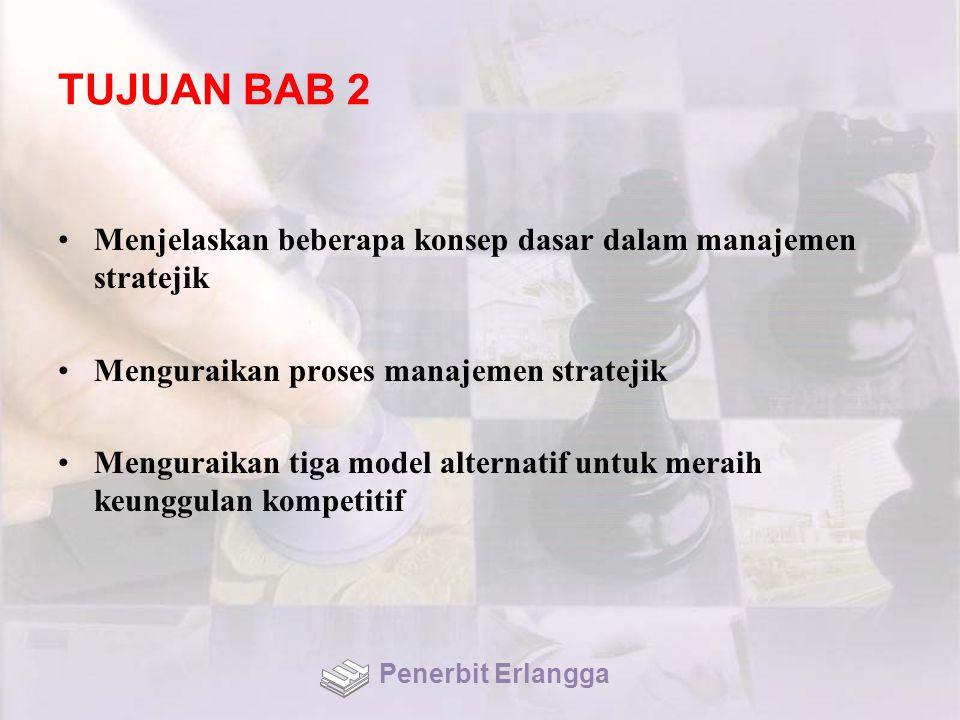 TUJUAN BAB 2 Menjelaskan beberapa konsep dasar dalam manajemen stratejik. Menguraikan proses manajemen stratejik.