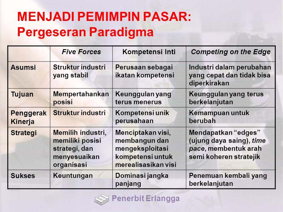 MENJADI PEMIMPIN PASAR: Pergeseran Paradigma