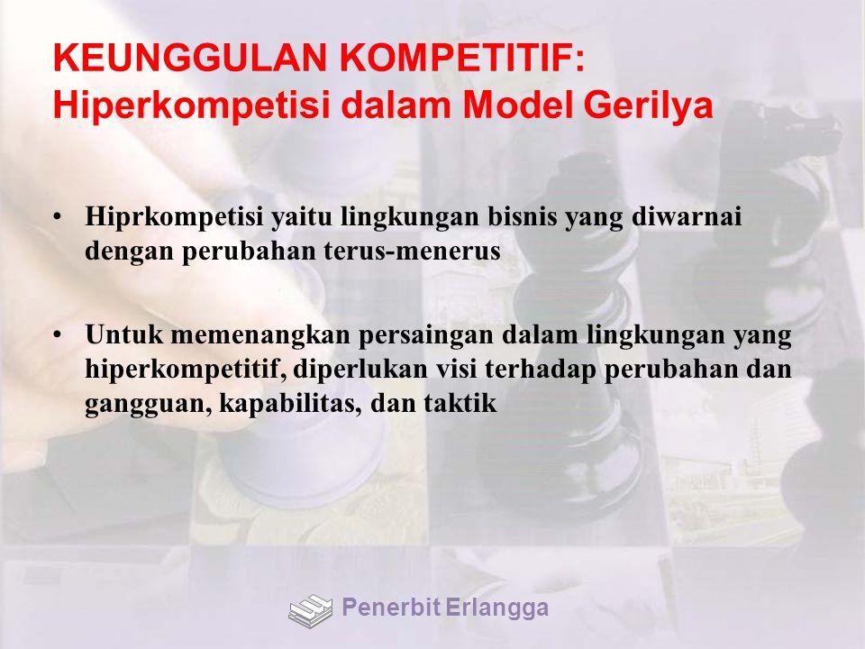 KEUNGGULAN KOMPETITIF: Hiperkompetisi dalam Model Gerilya