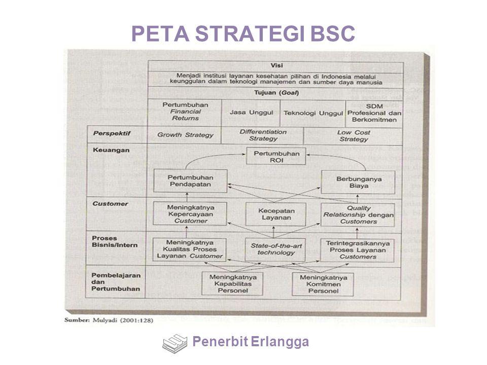 PETA STRATEGI BSC Penerbit Erlangga