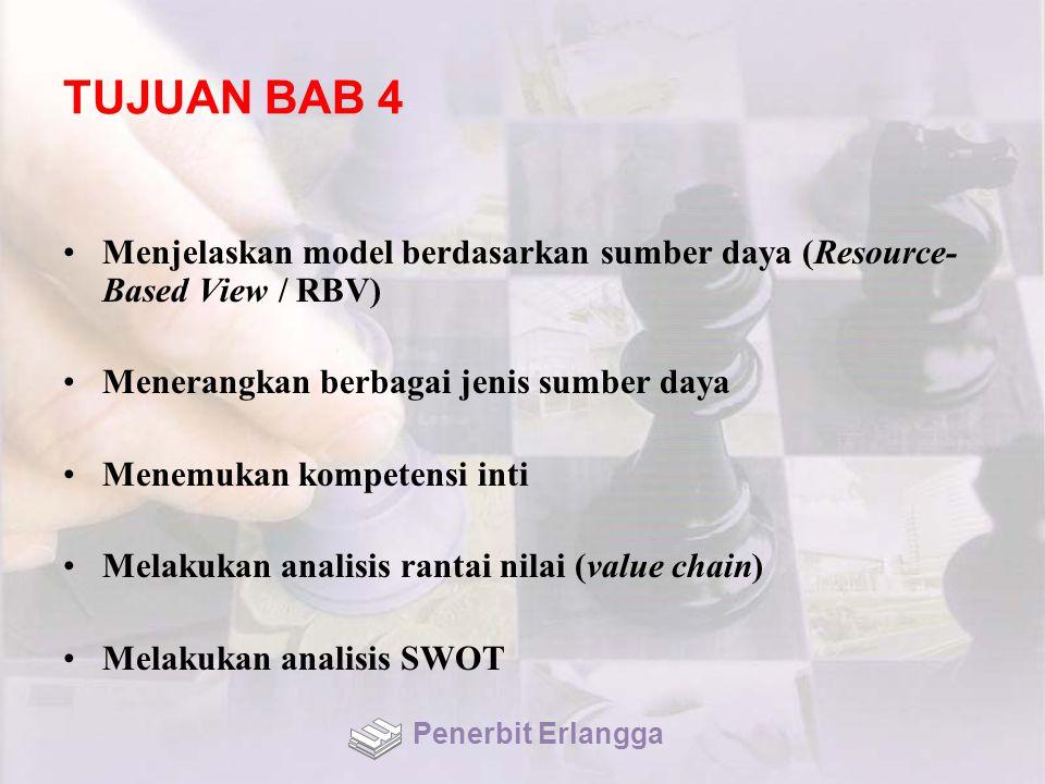 TUJUAN BAB 4 Menjelaskan model berdasarkan sumber daya (Resource-Based View / RBV) Menerangkan berbagai jenis sumber daya.