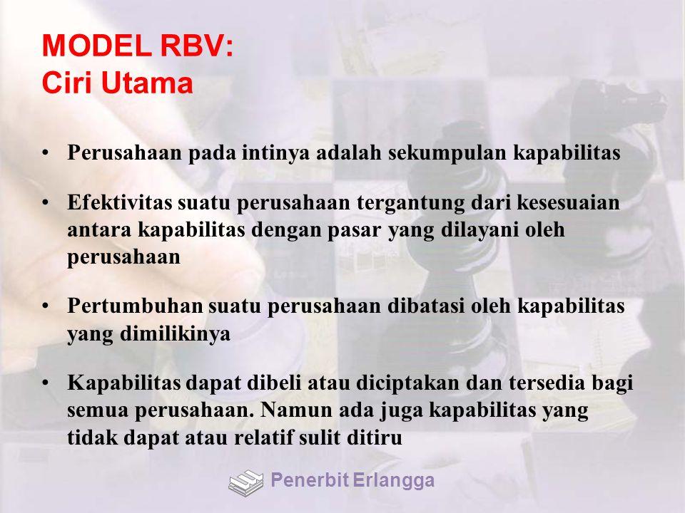 MODEL RBV: Ciri Utama Perusahaan pada intinya adalah sekumpulan kapabilitas.