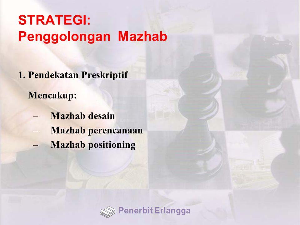STRATEGI: Penggolongan Mazhab