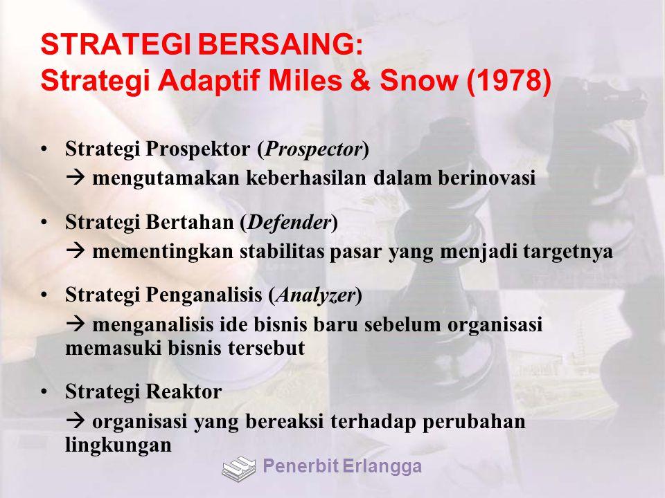 STRATEGI BERSAING: Strategi Adaptif Miles & Snow (1978)