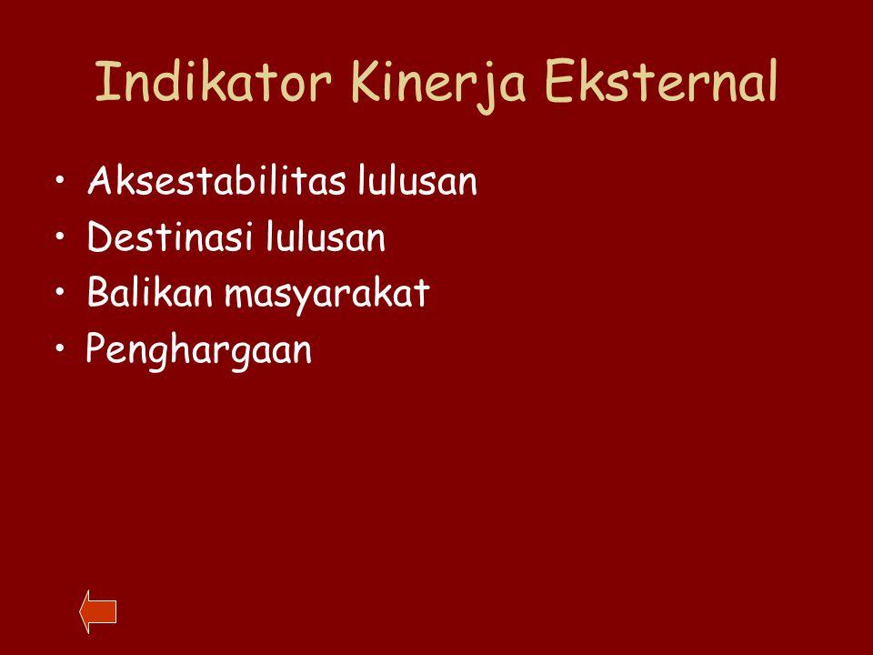 Indikator Kinerja Eksternal