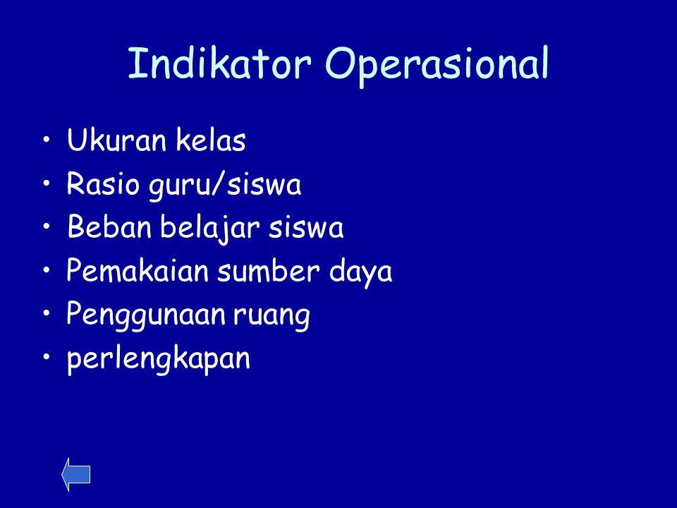 Indikator Operasional