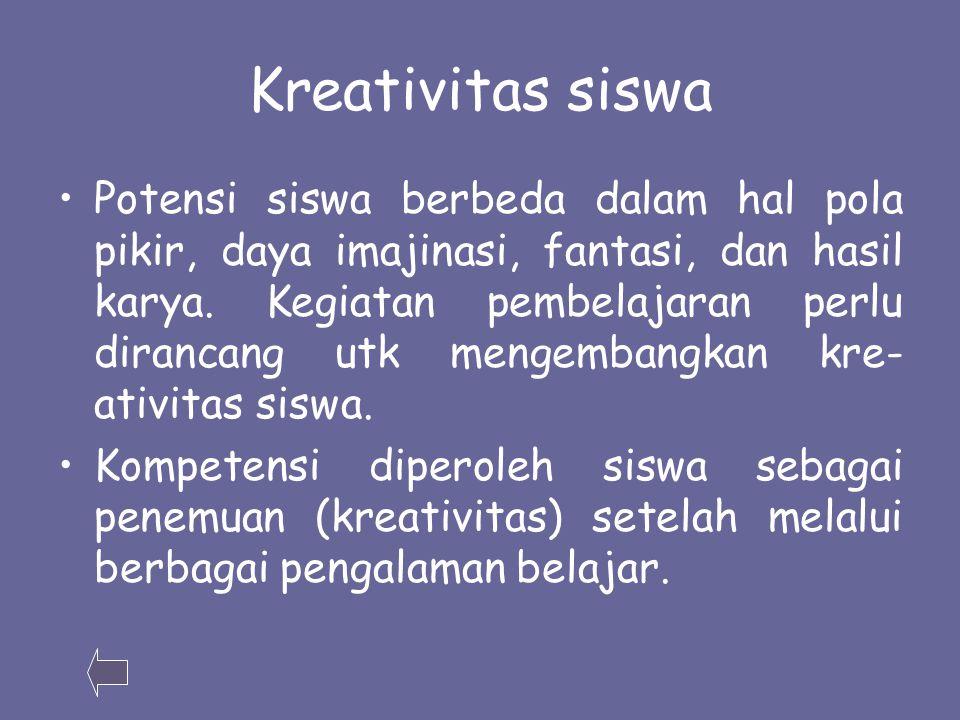 Kreativitas siswa
