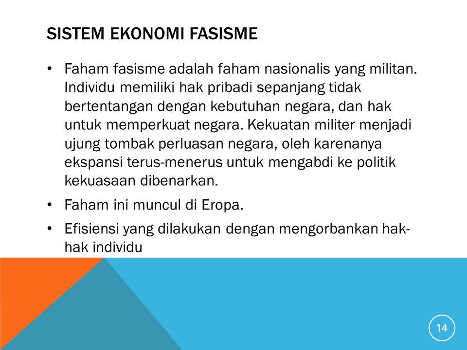 SISTEM EKONOMI FASISME