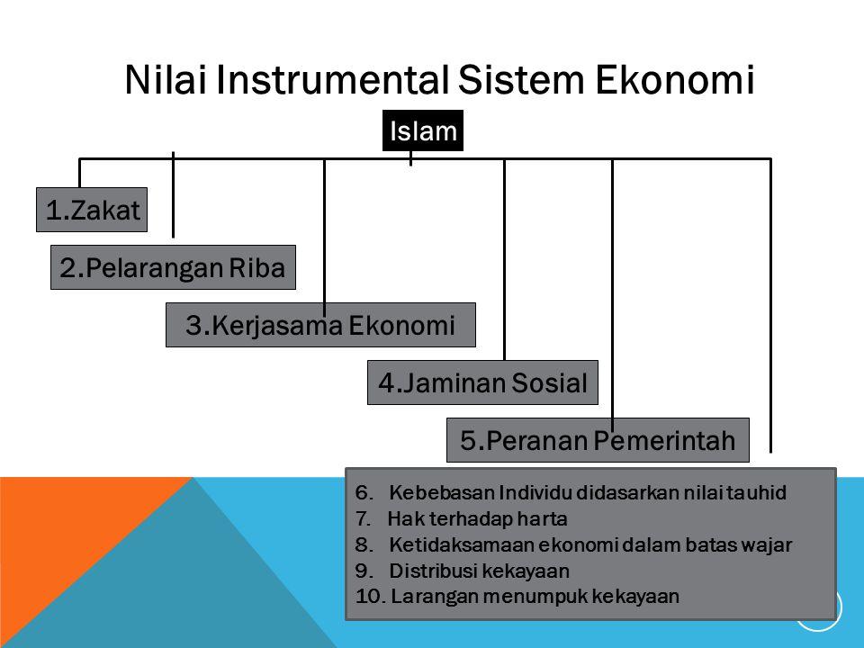 Nilai Instrumental Sistem Ekonomi