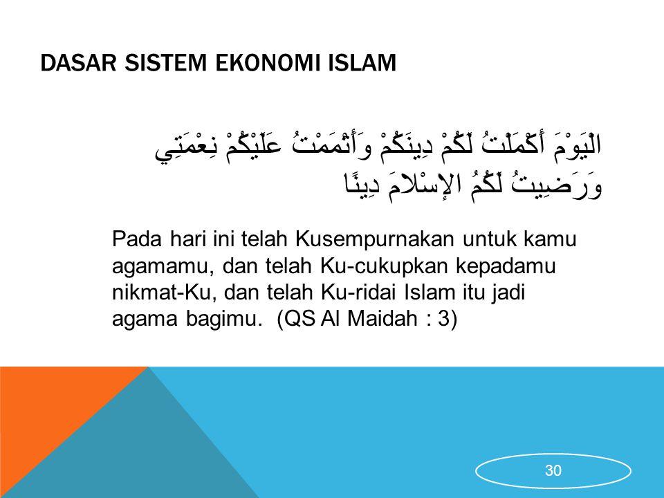 Dasar Sistem Ekonomi Islam