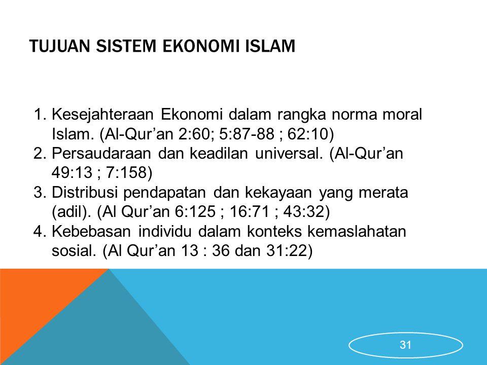 Tujuan Sistem Ekonomi Islam