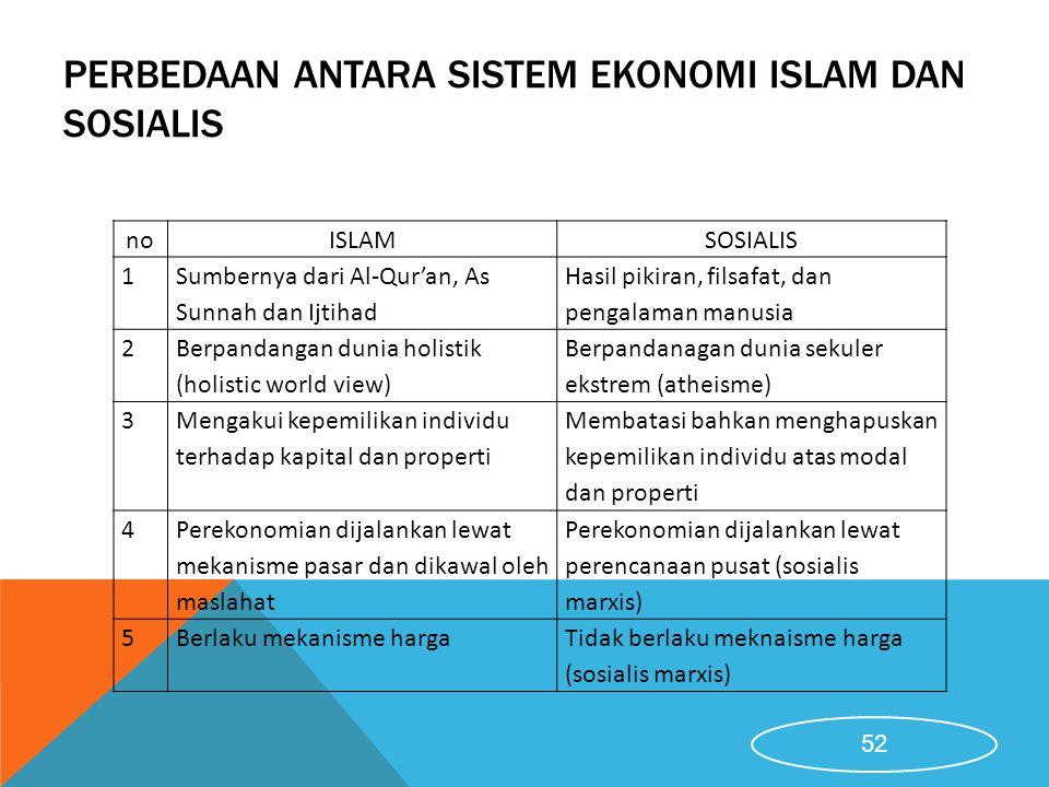 Perbedaan Antara Sistem Ekonomi Islam dan Sosialis