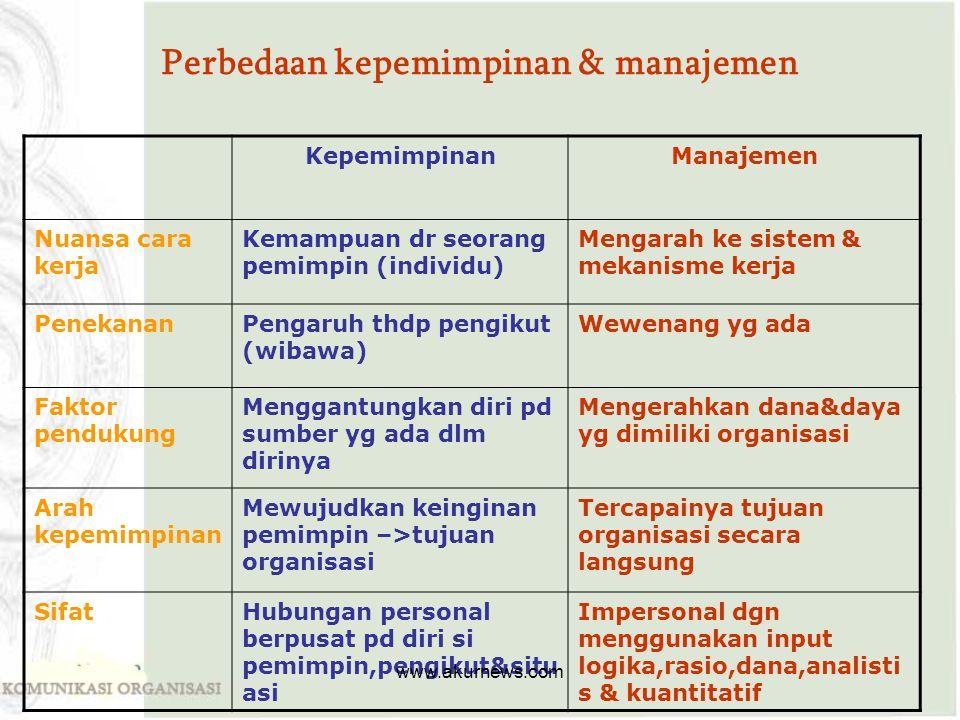 Perbedaan kepemimpinan & manajemen