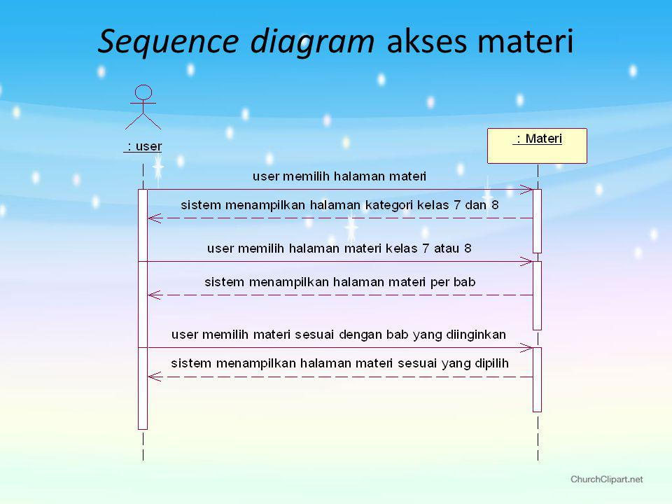 Sequence diagram akses materi