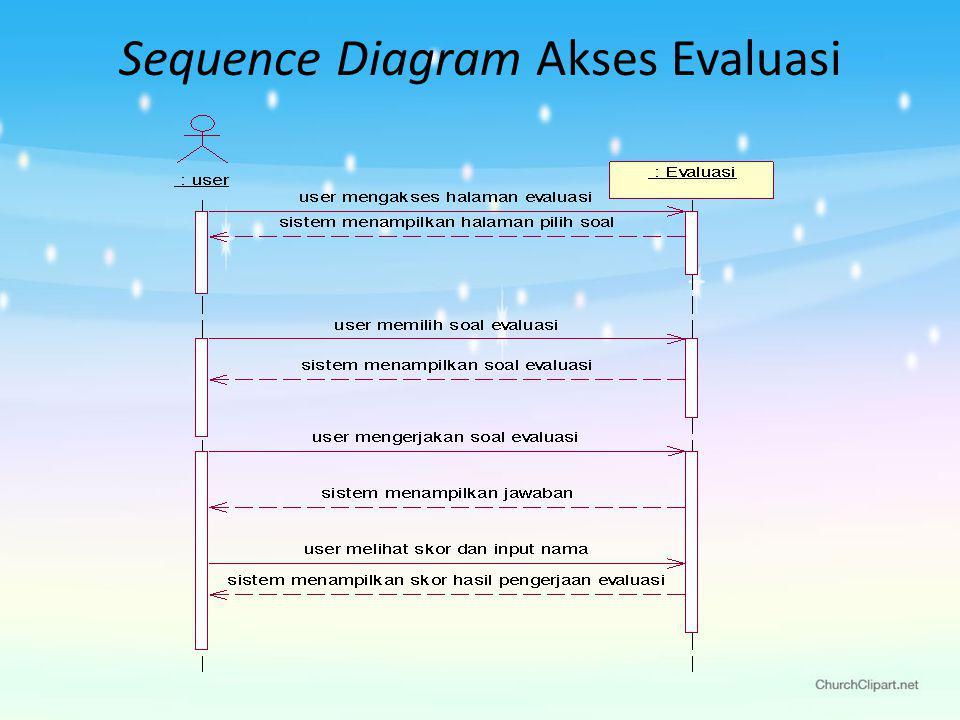 Sequence Diagram Akses Evaluasi