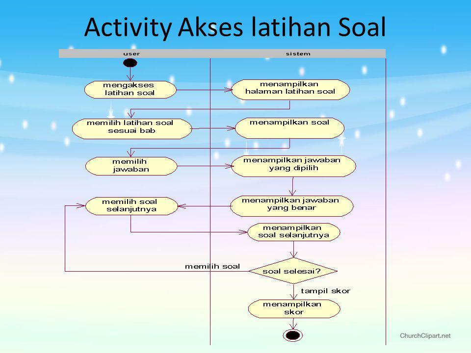 Activity Akses latihan Soal