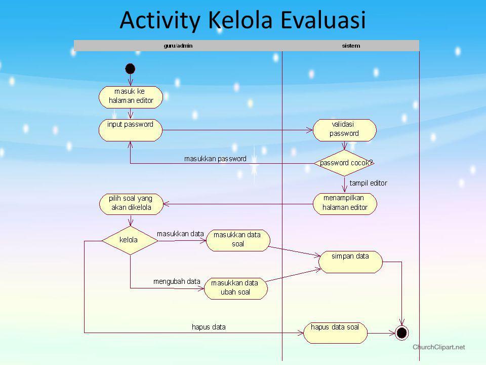 Activity Kelola Evaluasi