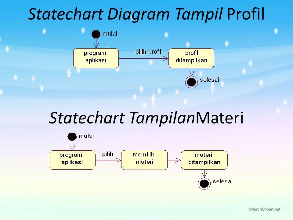 Statechart Diagram Tampil Profil