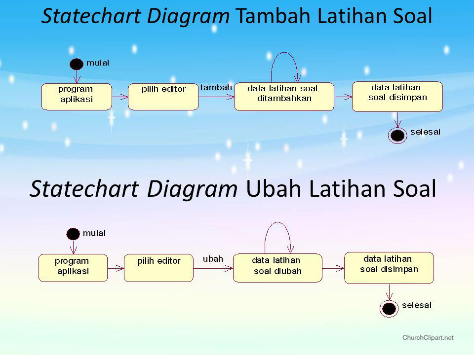 Statechart Diagram Tambah Latihan Soal