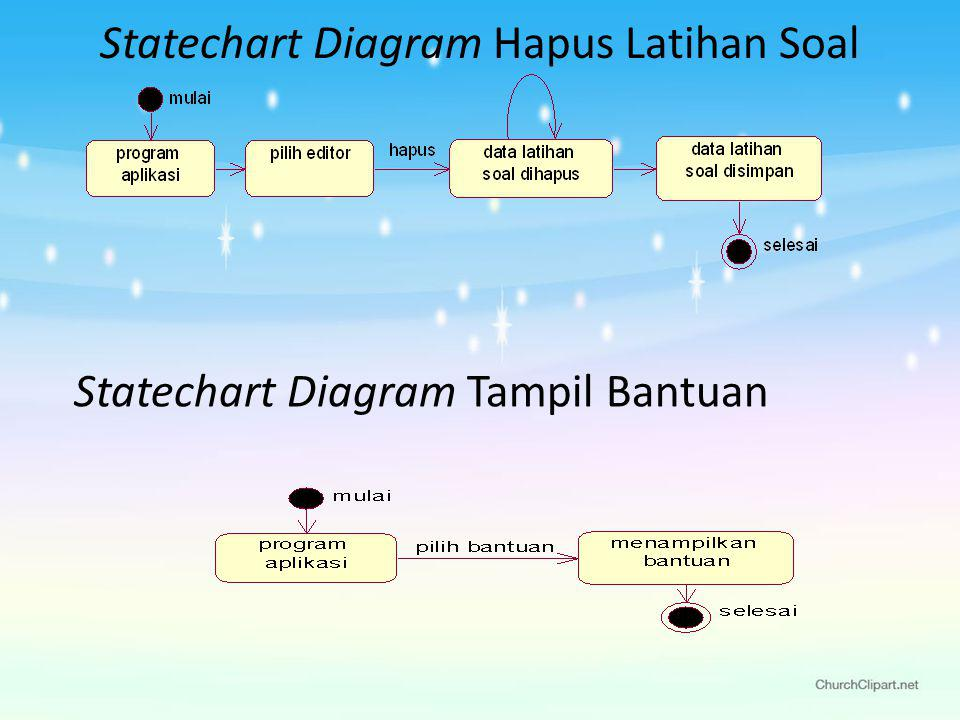 Statechart Diagram Hapus Latihan Soal
