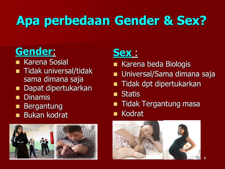 Apa perbedaan Gender & Sex