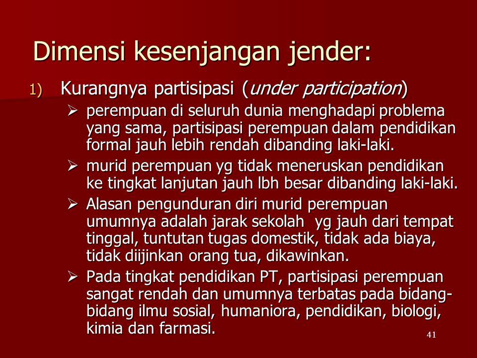 Dimensi kesenjangan jender: