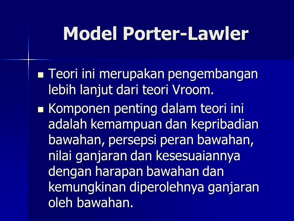 Model Porter-Lawler Teori ini merupakan pengembangan lebih lanjut dari teori Vroom.