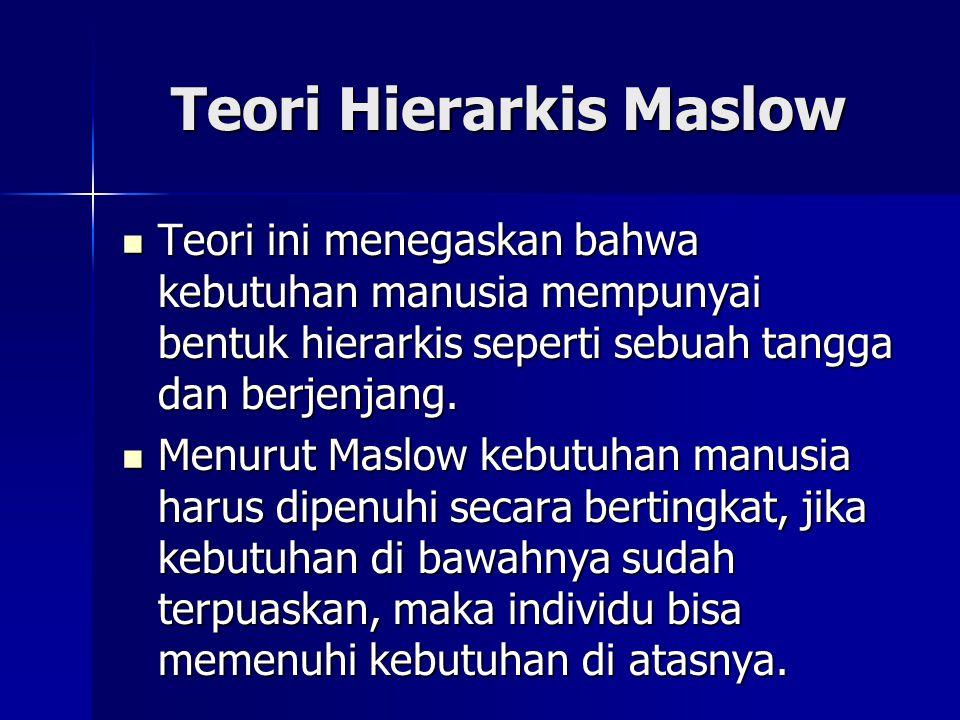 Teori Hierarkis Maslow