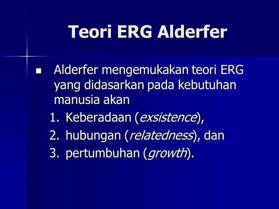 Teori ERG Alderfer Alderfer mengemukakan teori ERG yang didasarkan pada kebutuhan manusia akan. Keberadaan (exsistence),