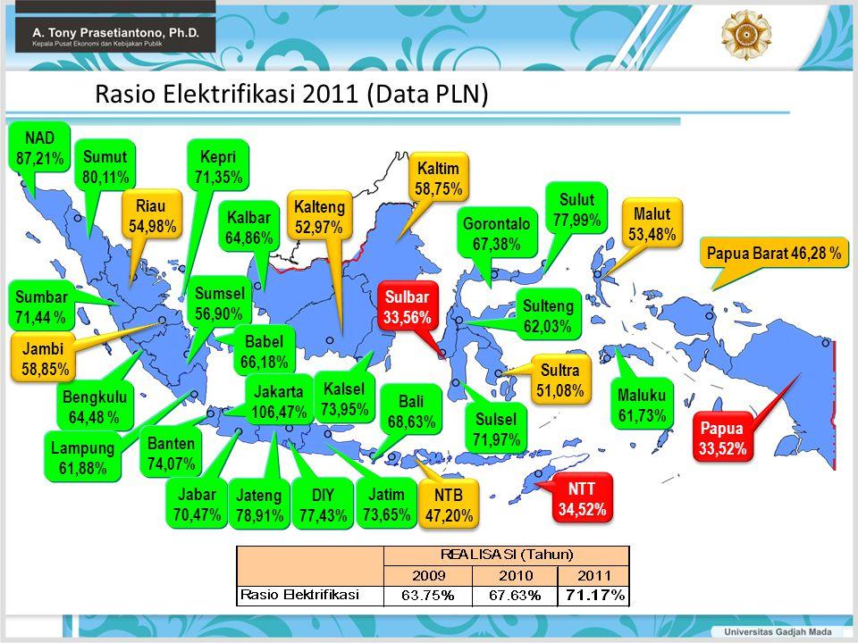 Rasio Elektrifikasi 2011 (Data PLN)
