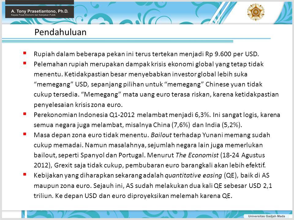 Pendahuluan Rupiah dalam beberapa pekan ini terus tertekan menjadi Rp 9.600 per USD.
