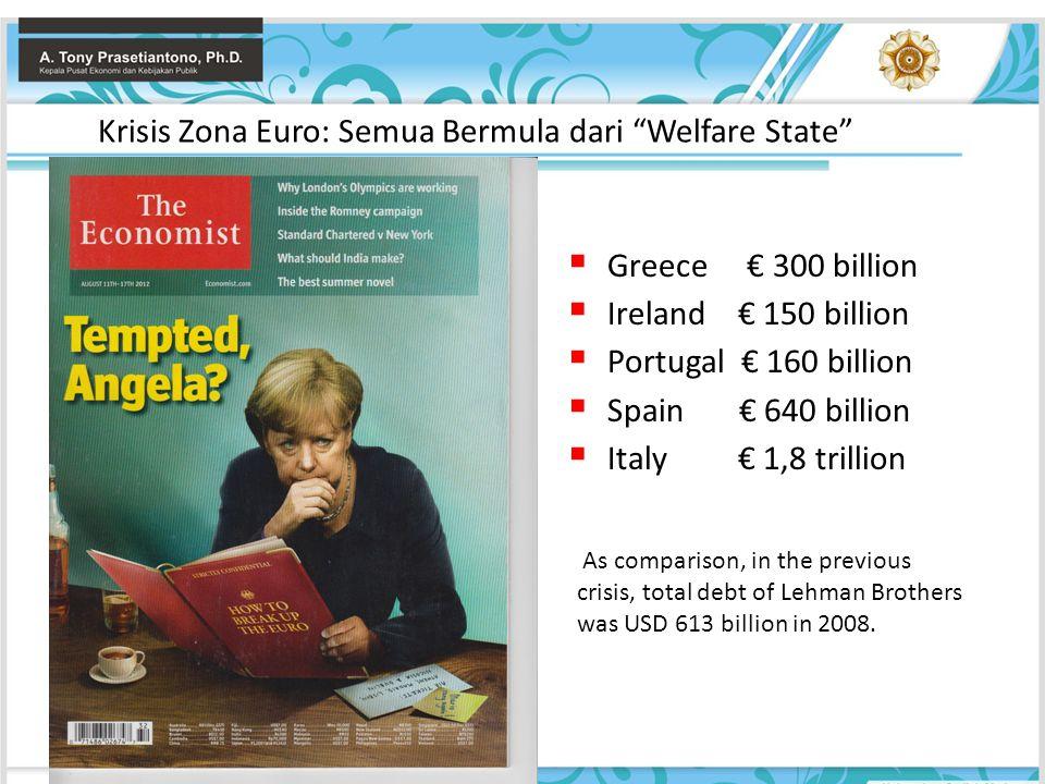 Krisis Zona Euro: Semua Bermula dari Welfare State