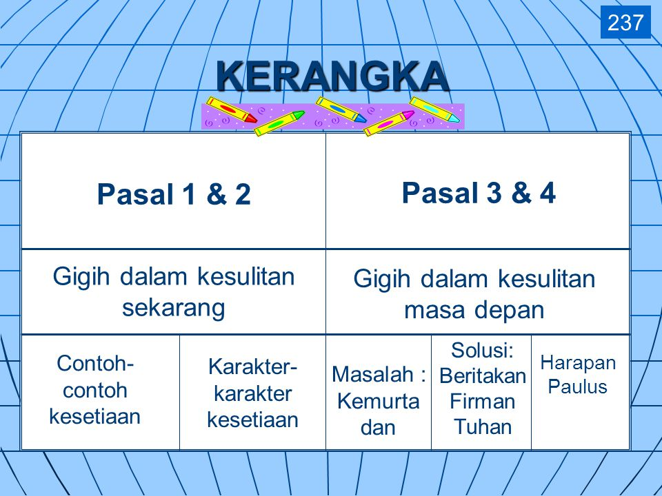 KERANGKA Pasal 1 & 2 Pasal 3 & 4 Gigih dalam kesulitan sekarang